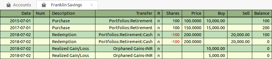Orphaned Gains